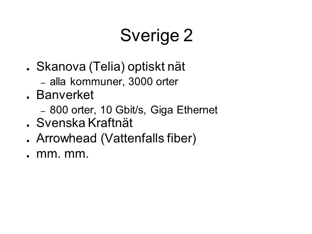 Sverige 2 Skanova (Telia) optiskt nät Banverket Svenska Kraftnät