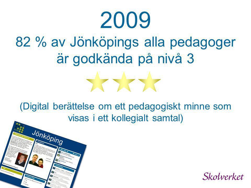 2009 82 % av Jönköpings alla pedagoger är godkända på nivå 3 (Digital berättelse om ett pedagogiskt minne som visas i ett kollegialt samtal)