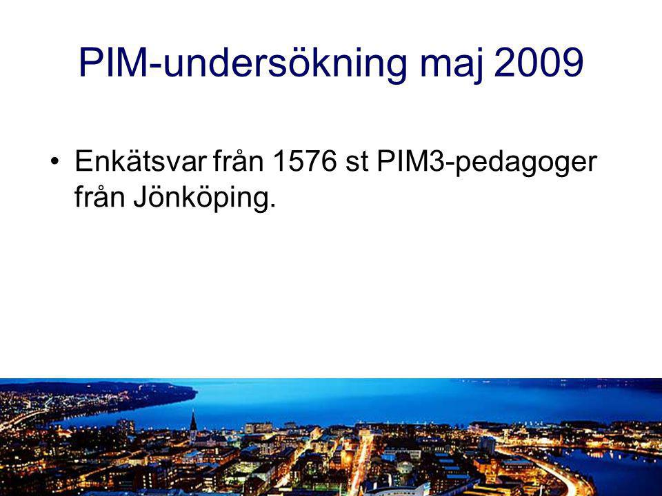 PIM-undersökning maj 2009 Enkätsvar från 1576 st PIM3-pedagoger från Jönköping.