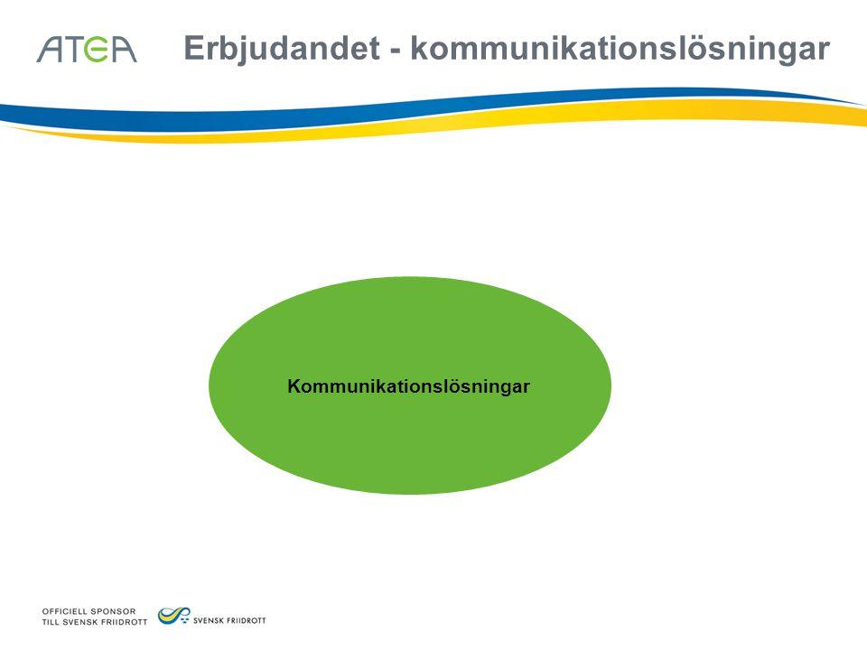 Erbjudandet - kommunikationslösningar