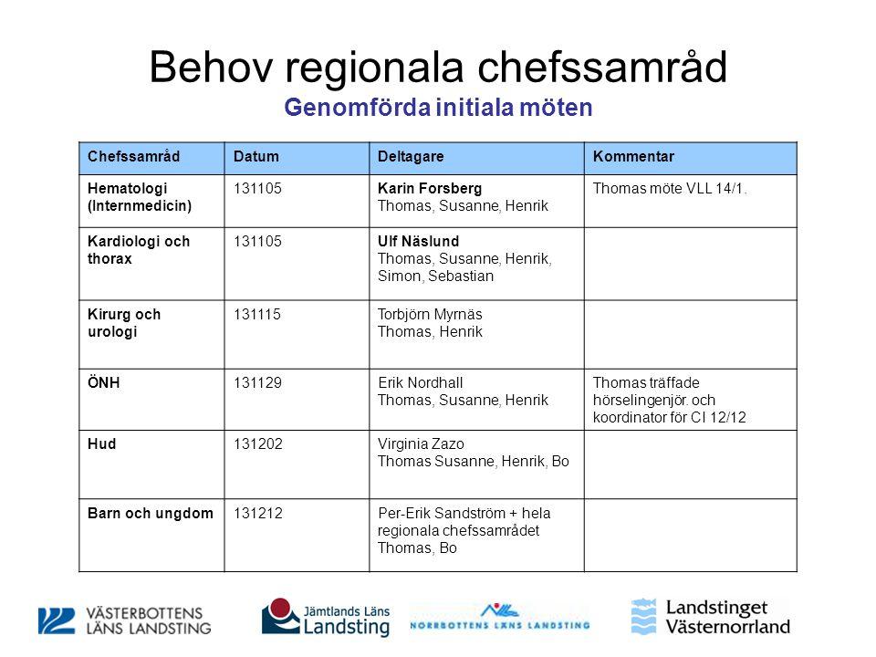 Behov regionala chefssamråd Genomförda initiala möten