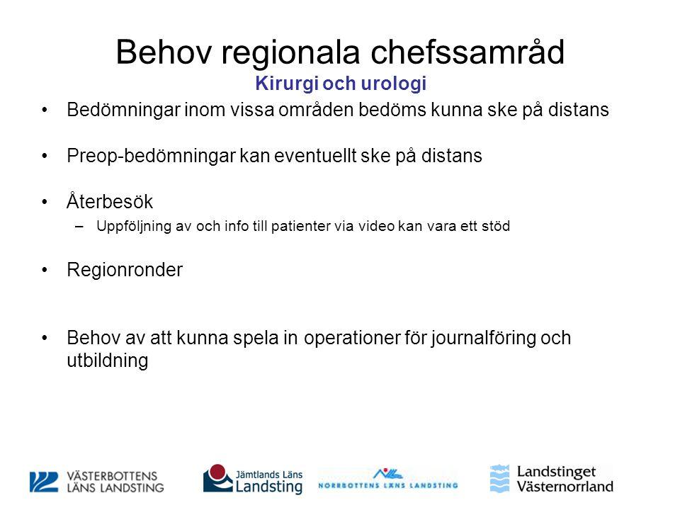 Behov regionala chefssamråd Kirurgi och urologi