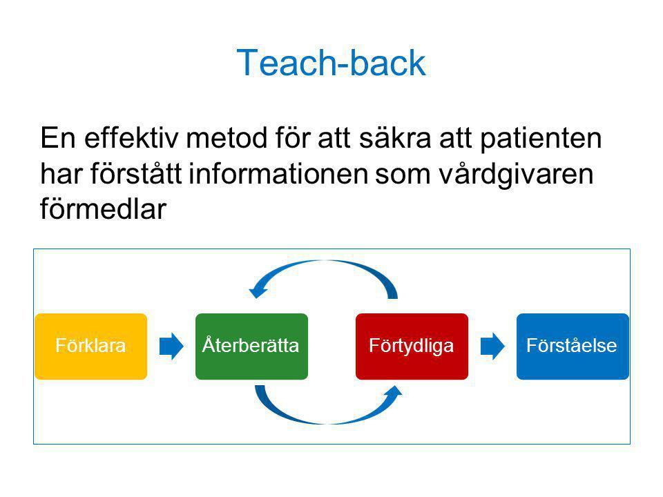 Teach-back En effektiv metod för att säkra att patienten har förstått informationen som vårdgivaren förmedlar.
