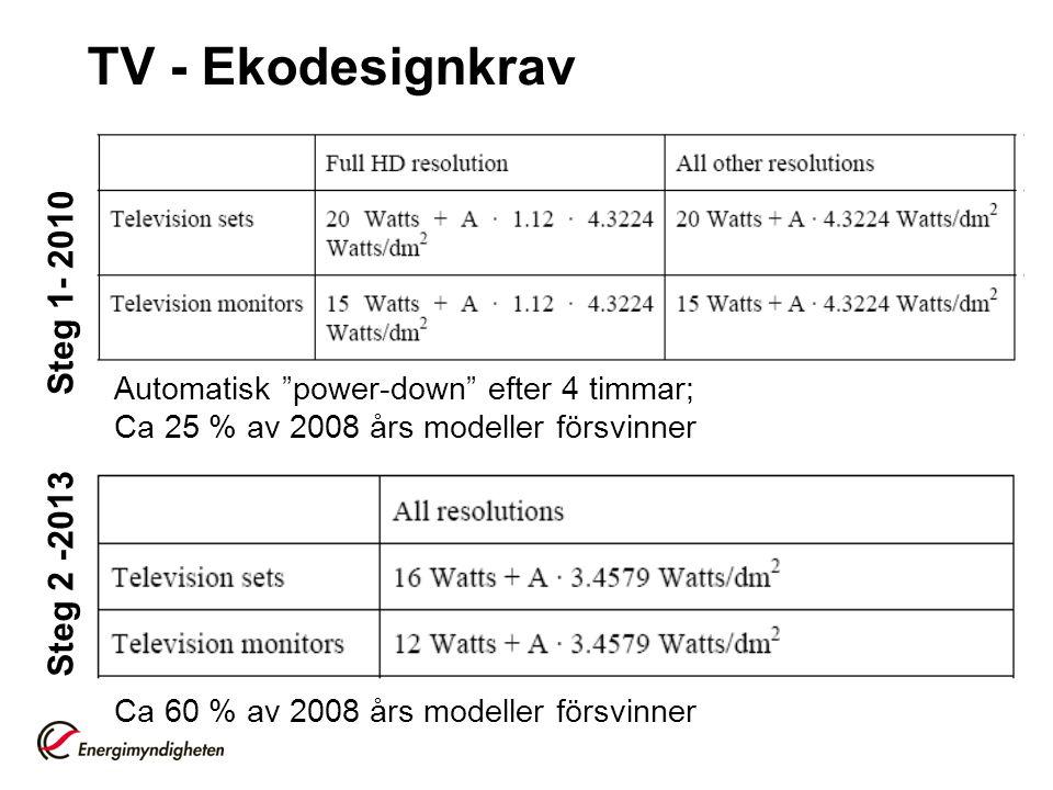 TV - Ekodesignkrav Steg 1- 2010 Steg 2 -2013