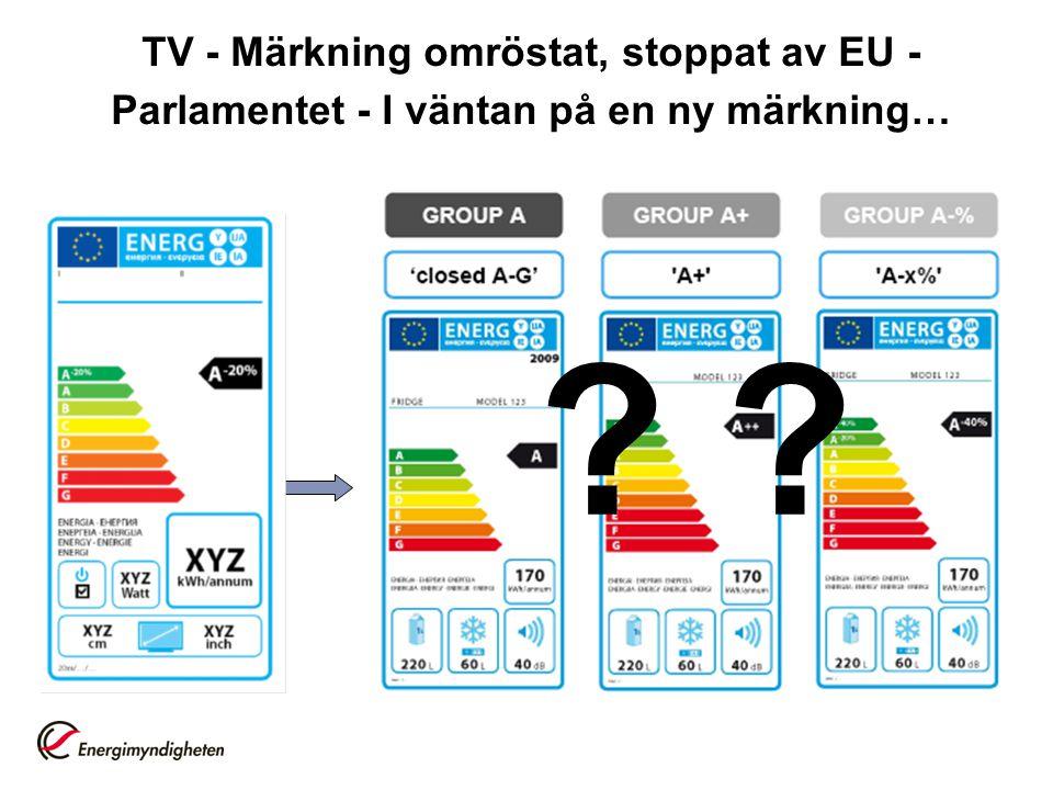TV - Märkning omröstat, stoppat av EU -Parlamentet - I väntan på en ny märkning…