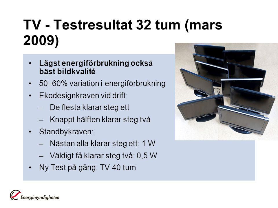 TV - Testresultat 32 tum (mars 2009)