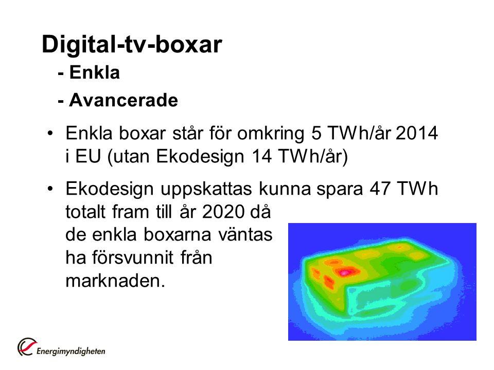 Digital-tv-boxar - Enkla - Avancerade