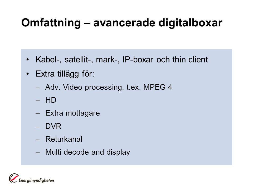 Omfattning – avancerade digitalboxar