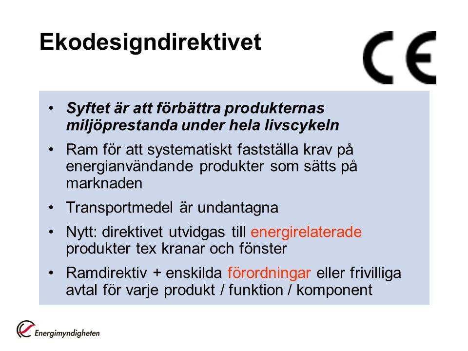 Ekodesigndirektivet Syftet är att förbättra produkternas miljöprestanda under hela livscykeln.