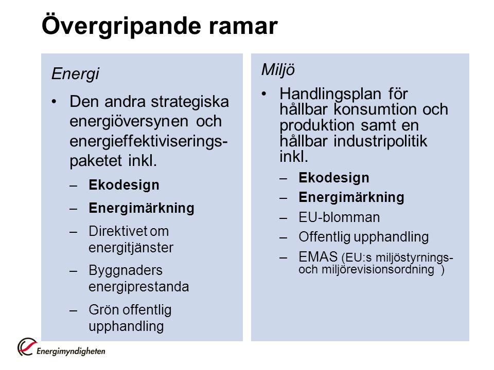 Övergripande ramar Energi