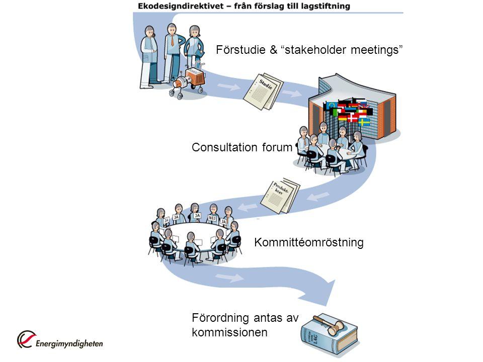 Förstudie & stakeholder meetings