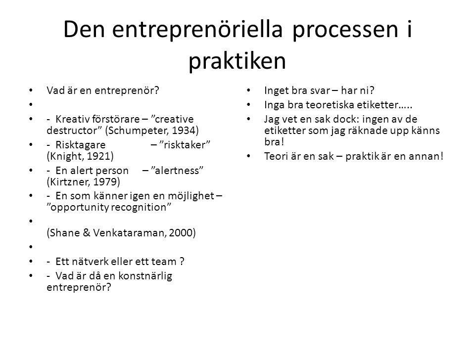 Den entreprenöriella processen i praktiken