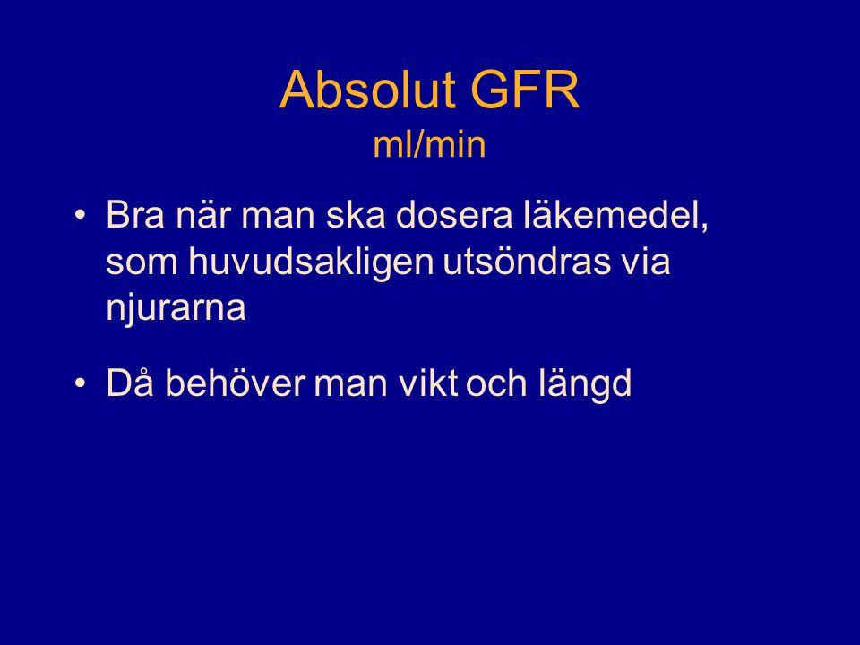 Absolut GFR ml/min Bra när man ska dosera läkemedel, som huvudsakligen utsöndras via njurarna. Då behöver man vikt och längd.