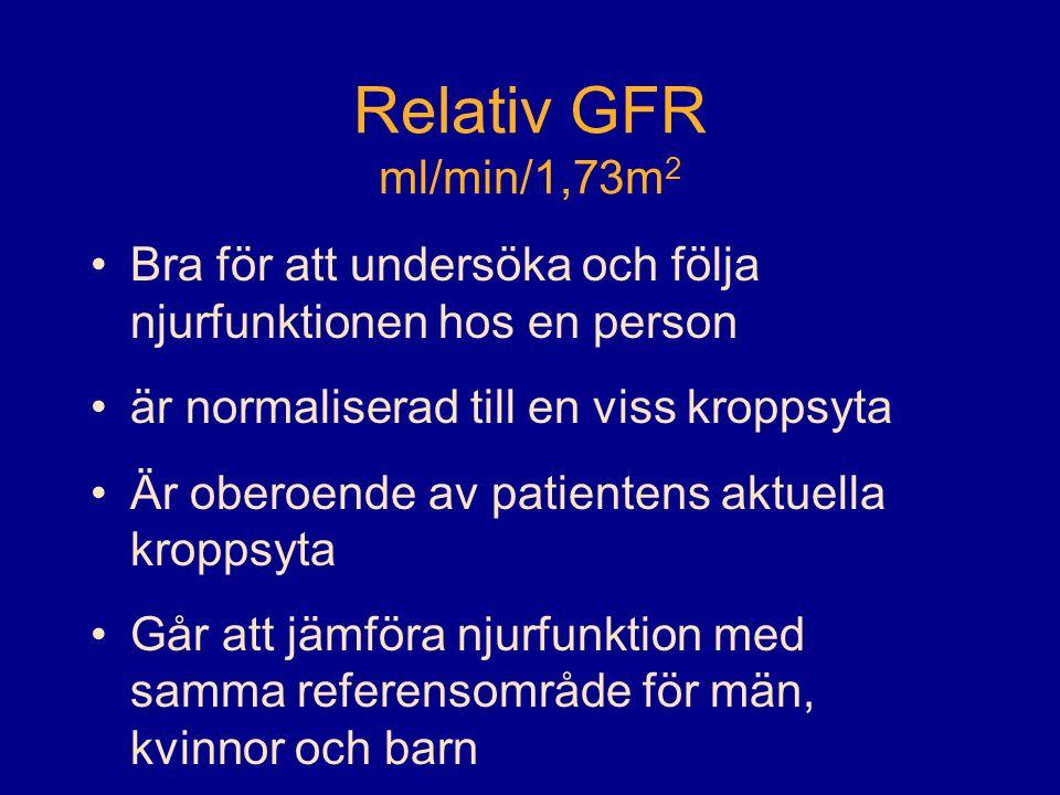 Relativ GFR ml/min/1,73m2 Bra för att undersöka och följa njurfunktionen hos en person. är normaliserad till en viss kroppsyta.