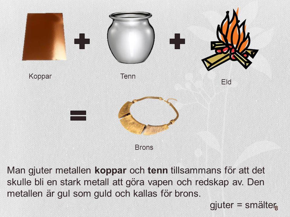 Koppar Tenn. Eld. Brons.