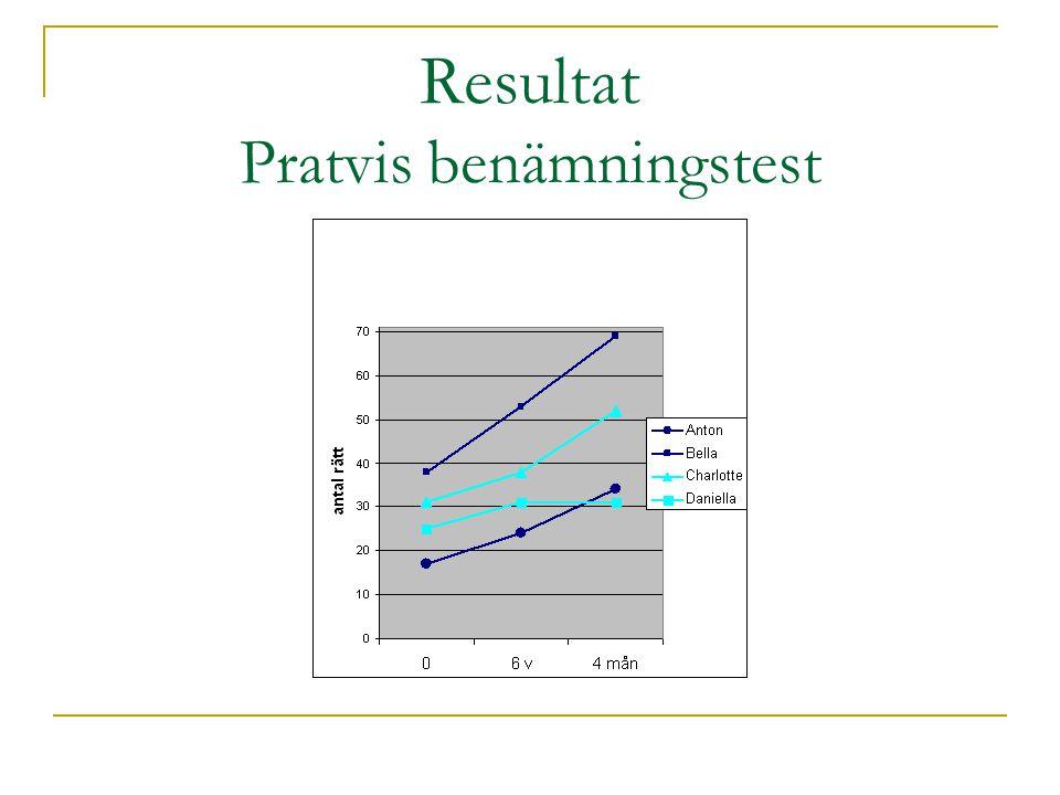 Resultat Pratvis benämningstest