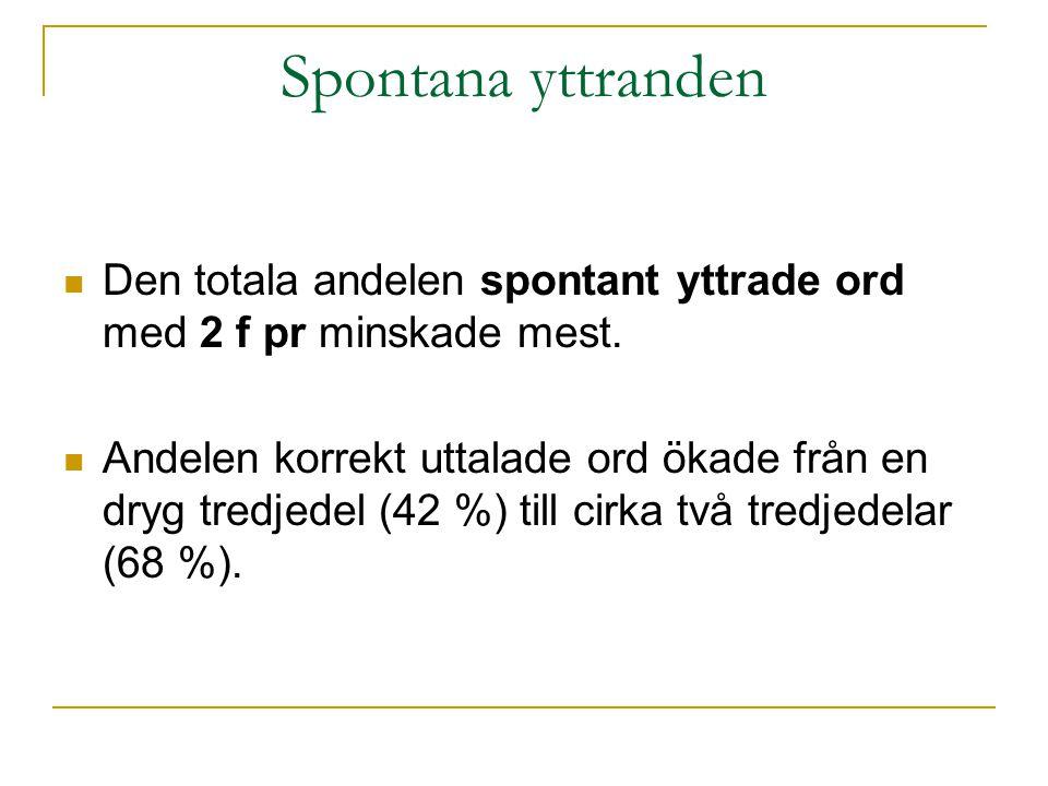 Spontana yttranden Den totala andelen spontant yttrade ord med 2 f pr minskade mest.