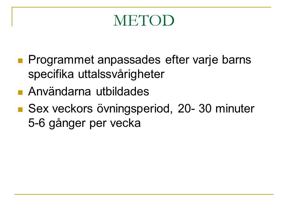 METOD Programmet anpassades efter varje barns specifika uttalssvårigheter. Användarna utbildades.