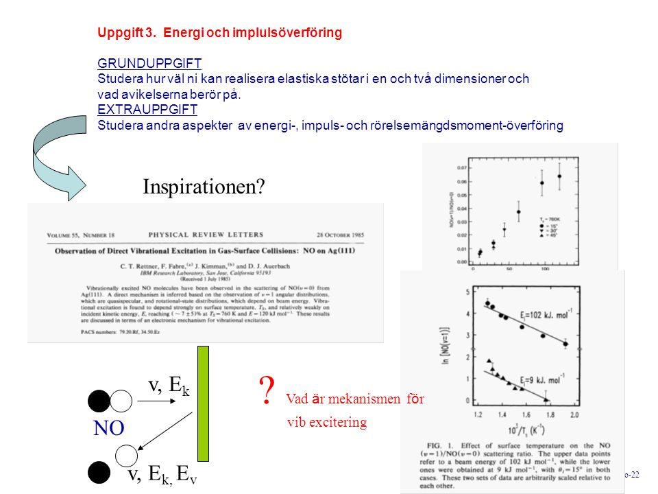Vad är mekanismen för Inspirationen v, Ek NO v, Ek, Ev