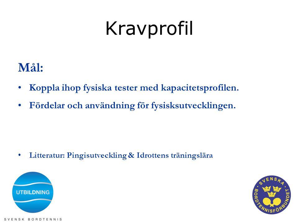 Kravprofil Mål: Koppla ihop fysiska tester med kapacitetsprofilen.