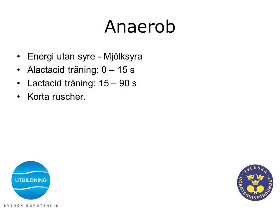 Anaerob Energi utan syre - Mjölksyra Alactacid träning: 0 – 15 s