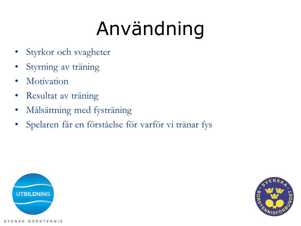 Användning Styrkor och svagheter Styrning av träning Motivation