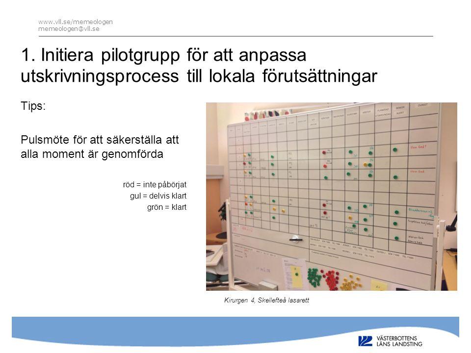 www.vll.se/memeologen memeologen@vll.se. 1. Initiera pilotgrupp för att anpassa utskrivningsprocess till lokala förutsättningar.