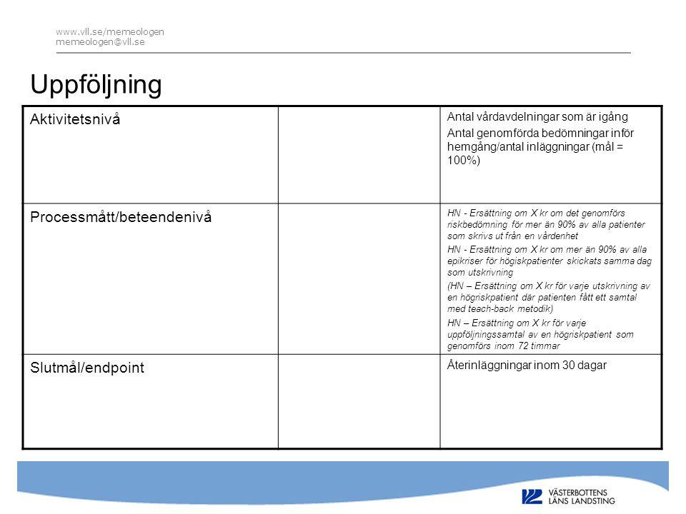 Uppföljning Aktivitetsnivå Processmått/beteendenivå Slutmål/endpoint