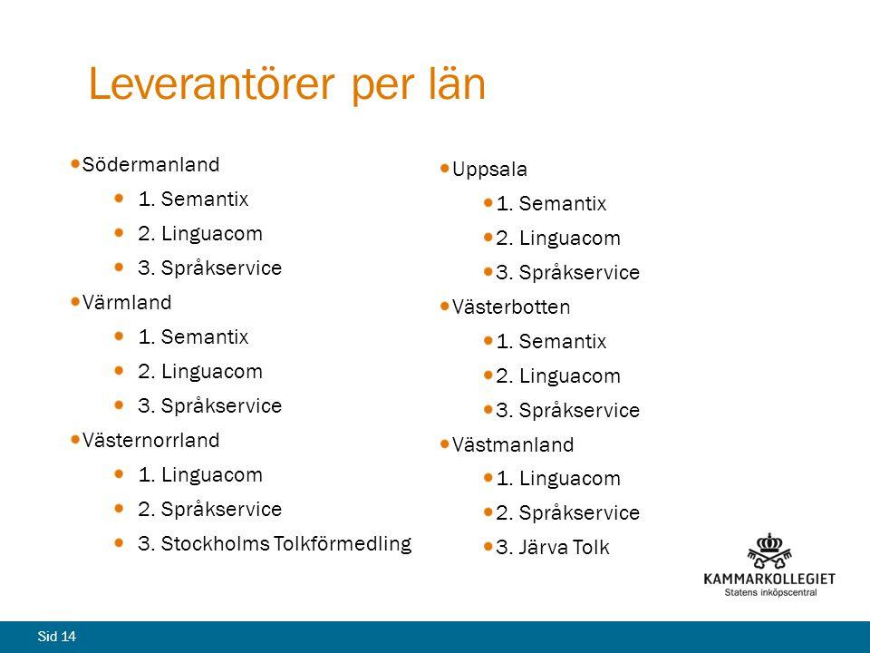 Leverantörer per län Uppsala Södermanland 1. Semantix 1. Semantix