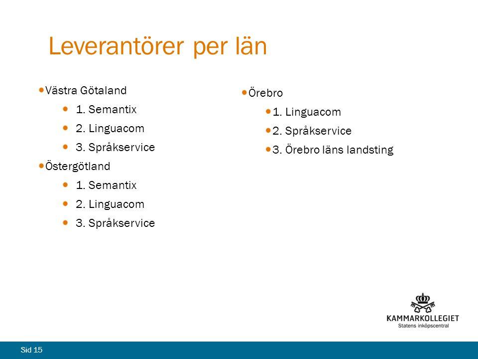 Leverantörer per län Örebro Västra Götaland 1. Linguacom 1. Semantix