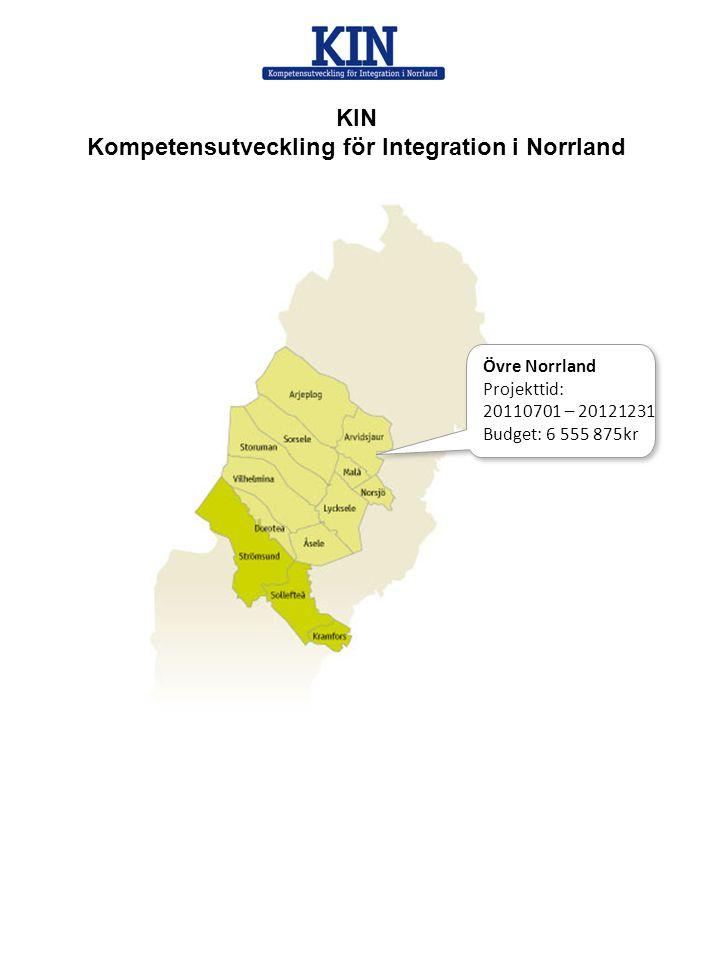 Kompetensutveckling för Integration i Norrland