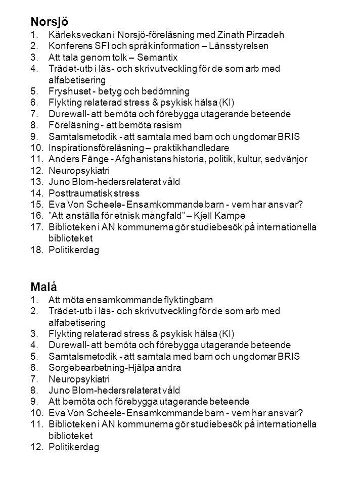 Norsjö Malå Kärleksveckan i Norsjö-föreläsning med Zinath Pirzadeh