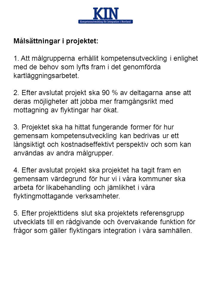 Målsättningar i projektet: