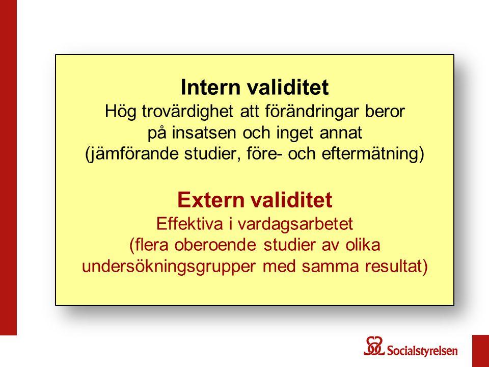 Intern validitet Extern validitet