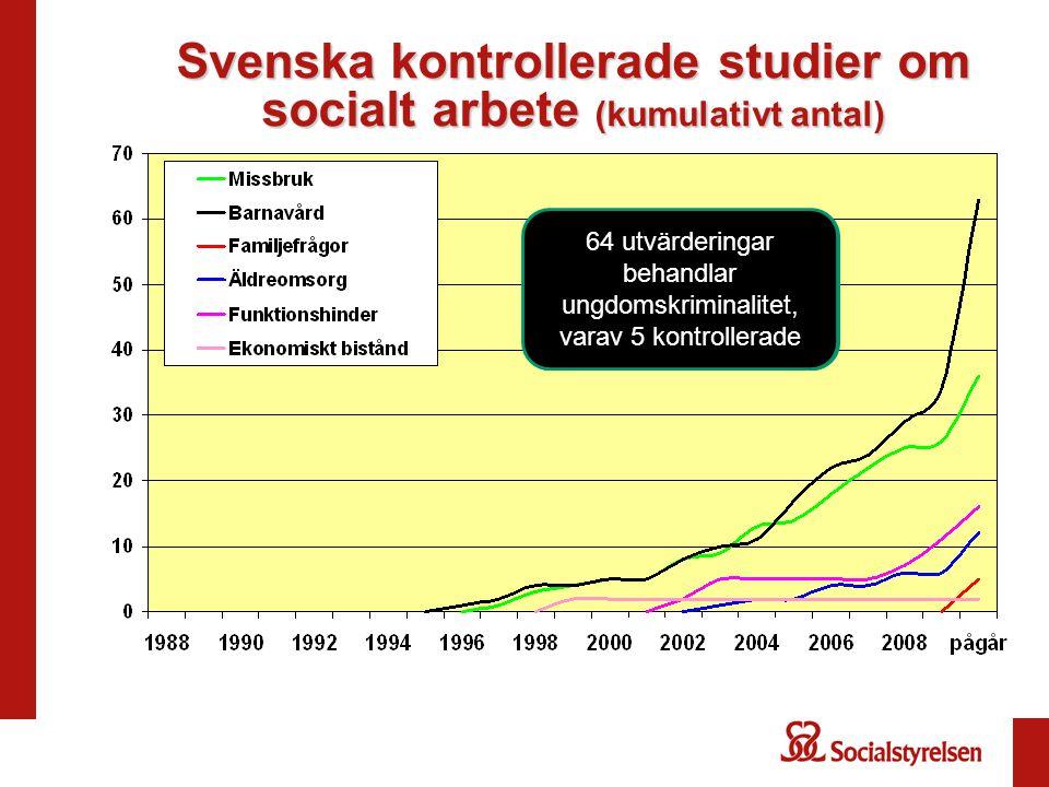 Svenska kontrollerade studier om socialt arbete (kumulativt antal)