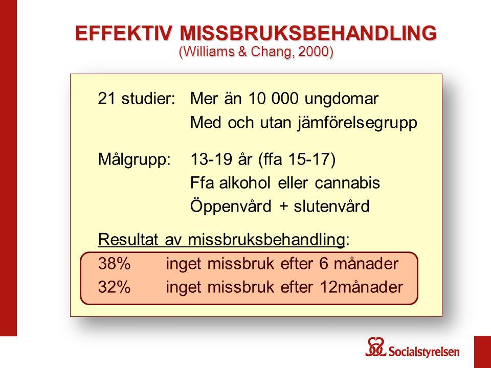 EFFEKTIV MISSBRUKSBEHANDLING (Williams & Chang, 2000)