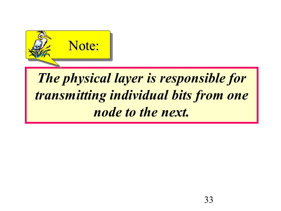 Note: The physical layer is responsible for transmitting individual bits from one node to the next.