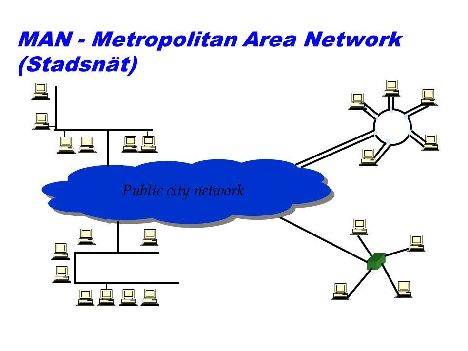 MAN - Metropolitan Area Network (Stadsnät)