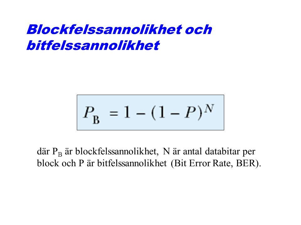 Blockfelssannolikhet och bitfelssannolikhet