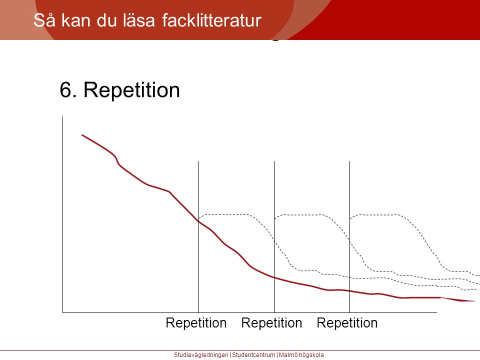 Större mångfald 6. Repetition Så kan du läsa facklitteratur Repetition