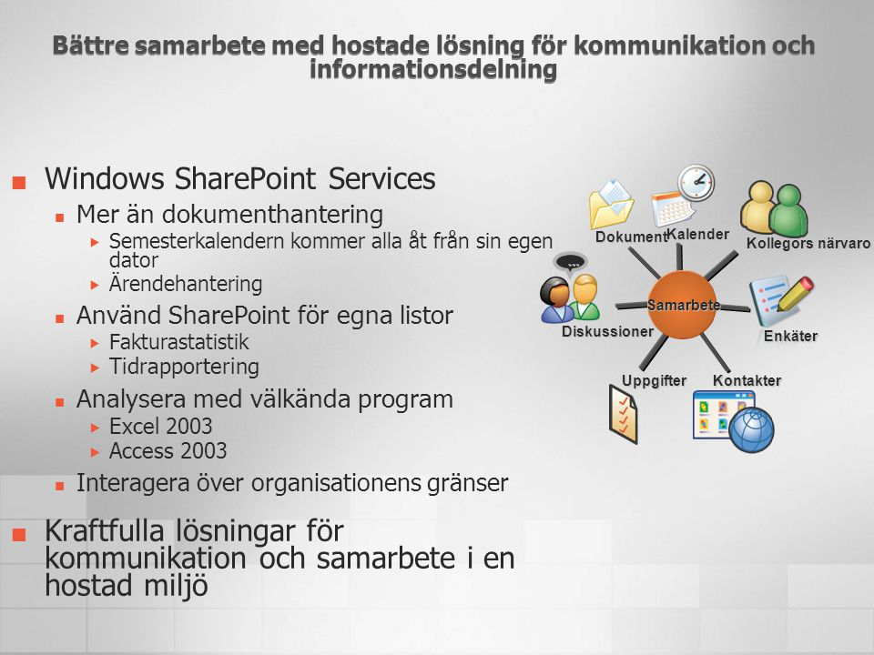 Windows Small Business Server R2