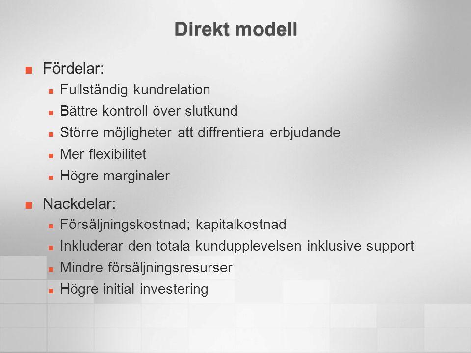 Direkt modell Fördelar: Nackdelar: Fullständig kundrelation