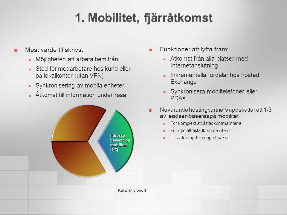1. Mobilitet, fjärråtkomst