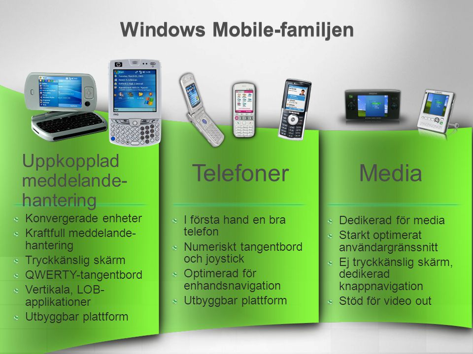 Windows Mobile-familjen