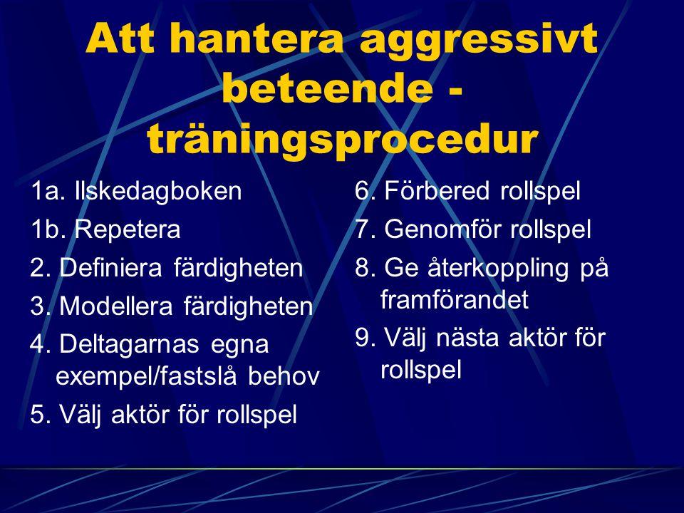 Att hantera aggressivt beteende - träningsprocedur