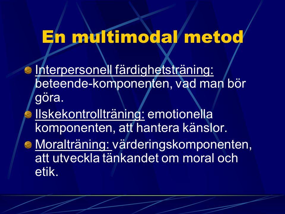 En multimodal metod Interpersonell färdighetsträning: beteende-komponenten, vad man bör göra.