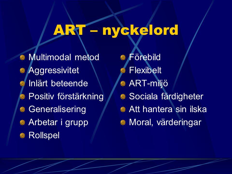 ART – nyckelord Multimodal metod Aggressivitet Inlärt beteende