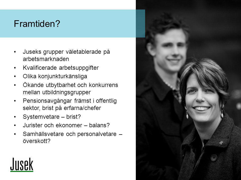 Framtiden Juseks grupper väletablerade på arbetsmarknaden