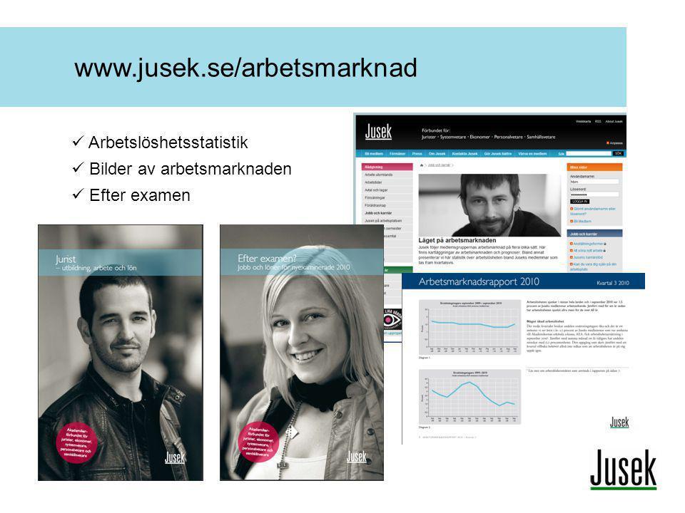 www.jusek.se/arbetsmarknad Arbetslöshetsstatistik