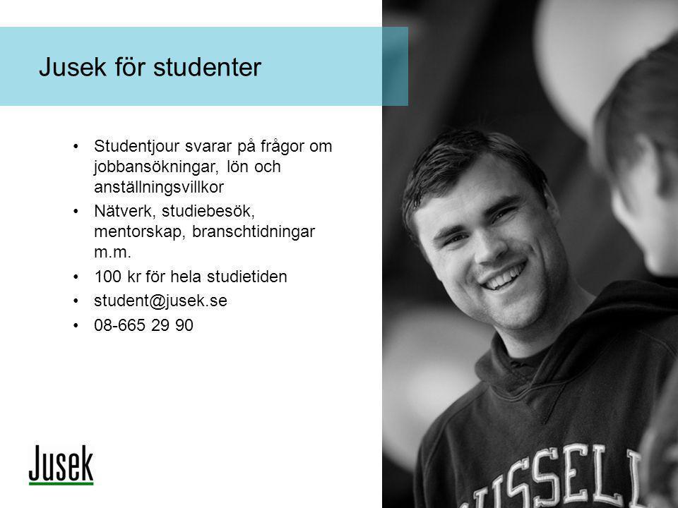 Jusek för studenter Studentjour svarar på frågor om jobbansökningar, lön och anställningsvillkor.